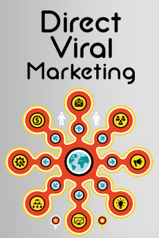 Direct Marketing & Viral marketing